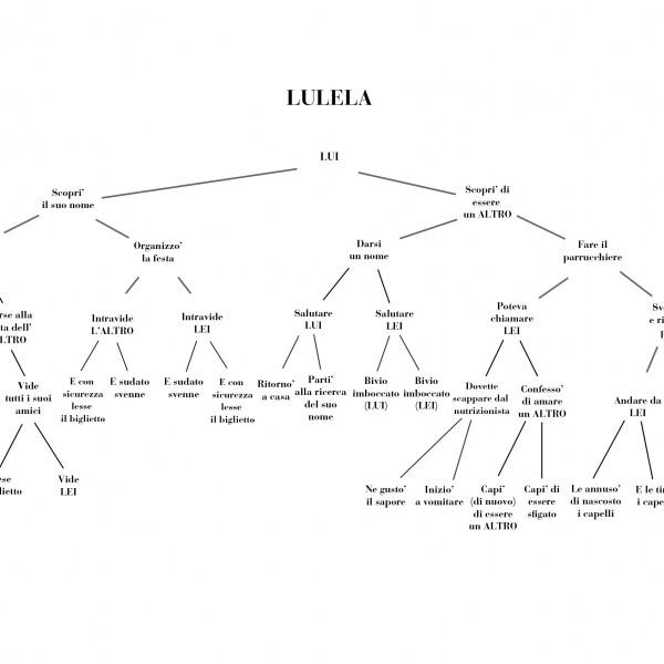 LULELA treestructure bianco